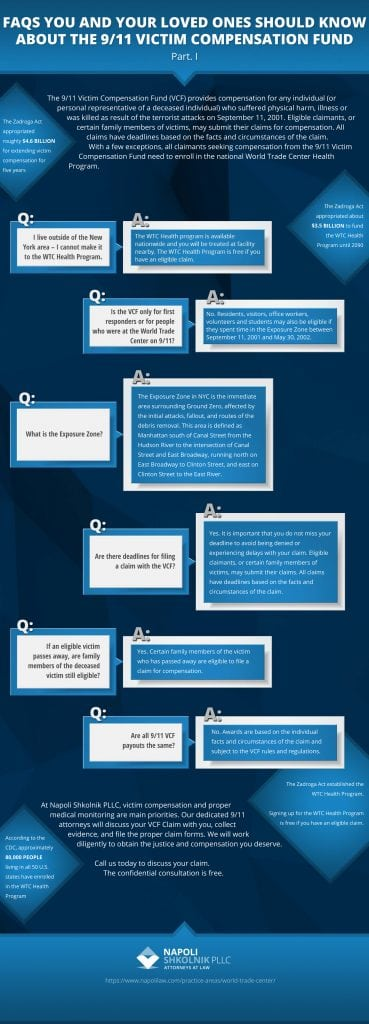 Zadroga Questions Infographic 911 wtc vcf